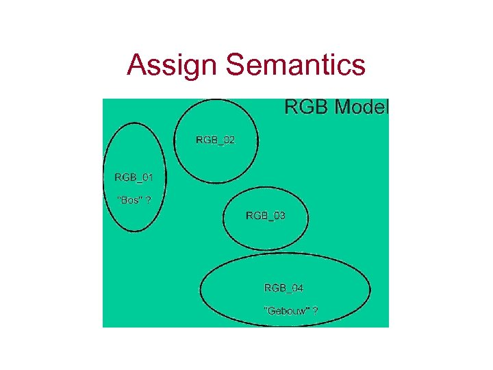 Assign Semantics