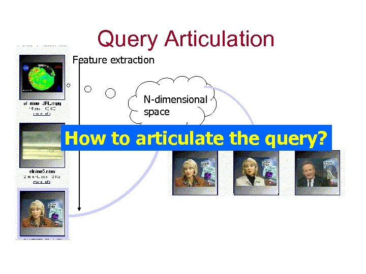Query Articulation Feature extraction N-dimensional space How to articulate the query?
