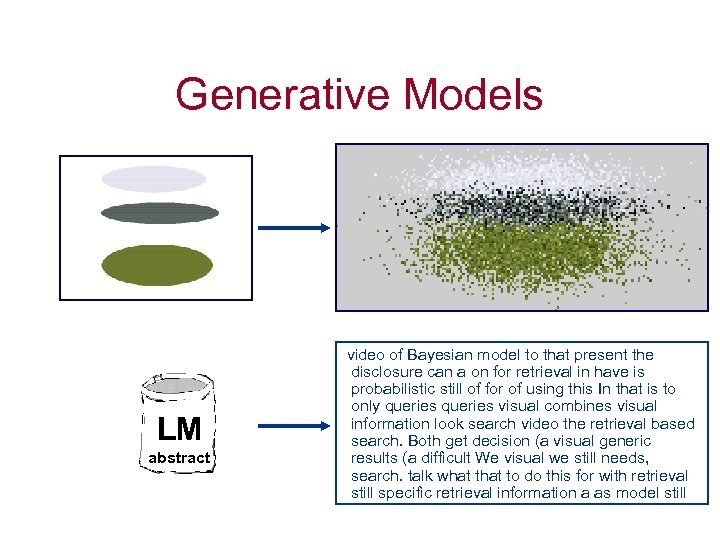 Generative Models LM abstract video of Bayesian model to that present the disclosure can