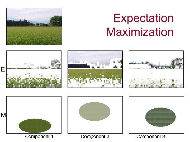 Expectation Maximization E M Component 1 Component 2 Component 3