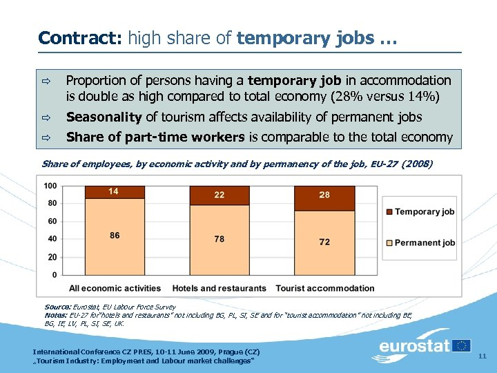 Contract: high share of temporary jobs … ð Proportion of persons having a temporary