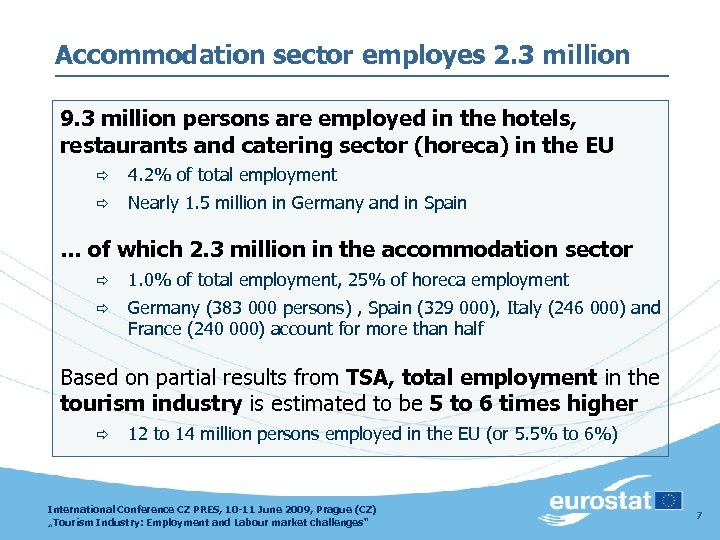 Accommodation sector employes 2. 3 million 9. 3 million persons are employed in the