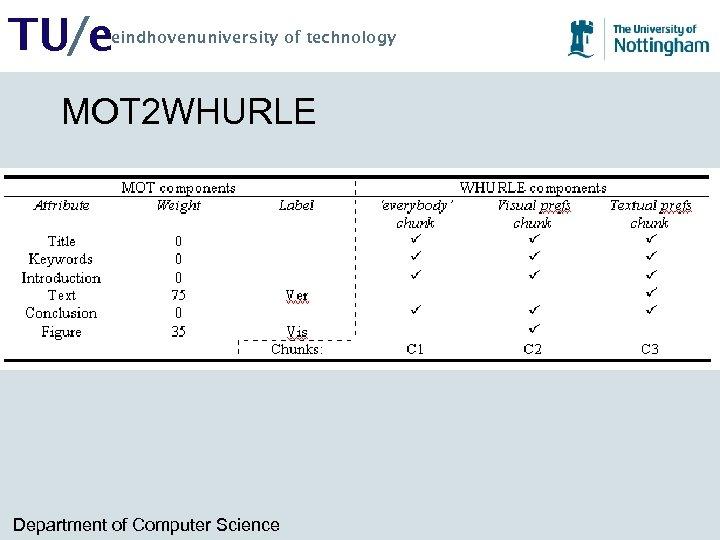 TU/e eindhovenuniversity of technology MOT 2 WHURLE Department of Computer Science