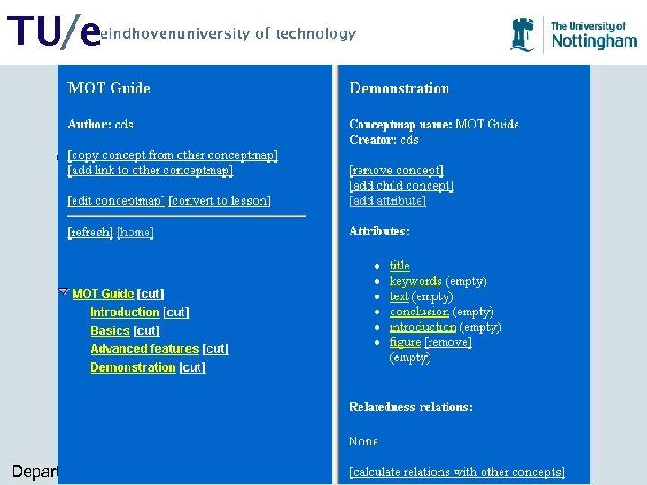 TU/e eindhovenuniversity of technology MOT • Domain Maps Department of Computer Science