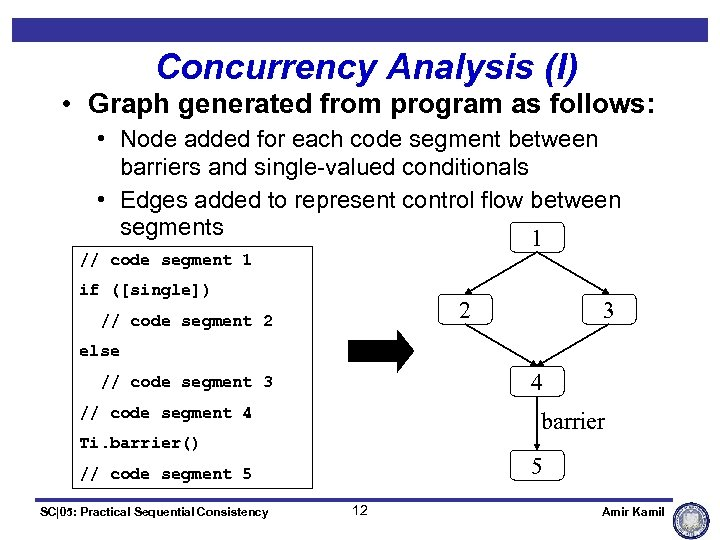 Concurrency Analysis (I) • Graph generated from program as follows: • Node added for