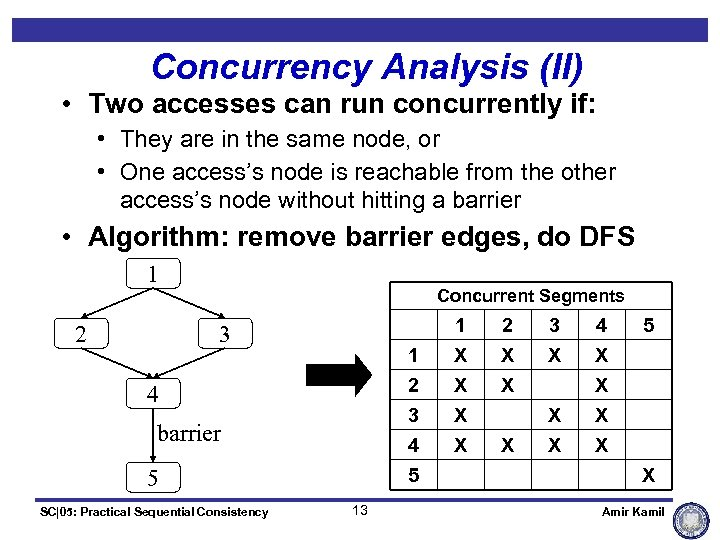 Concurrency Analysis (II) • Two accesses can run concurrently if: • They are in