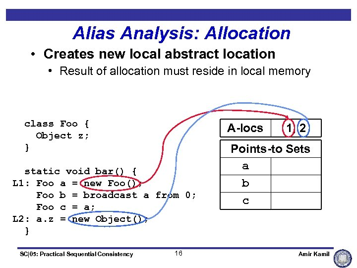 Alias Analysis: Allocation • Creates new local abstract location • Result of allocation must