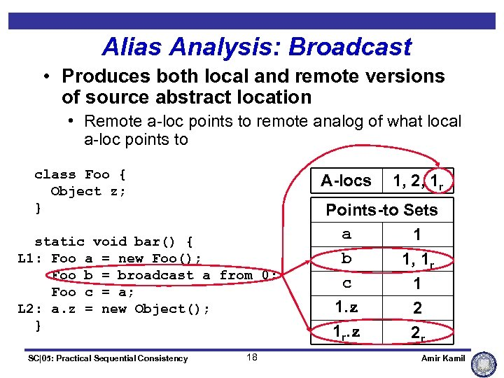 Alias Analysis: Broadcast • Produces both local and remote versions of source abstract location
