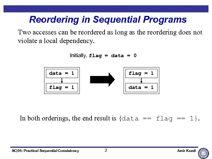 Reordering in Sequential Programs Two accesses can be reordered as long as the reordering