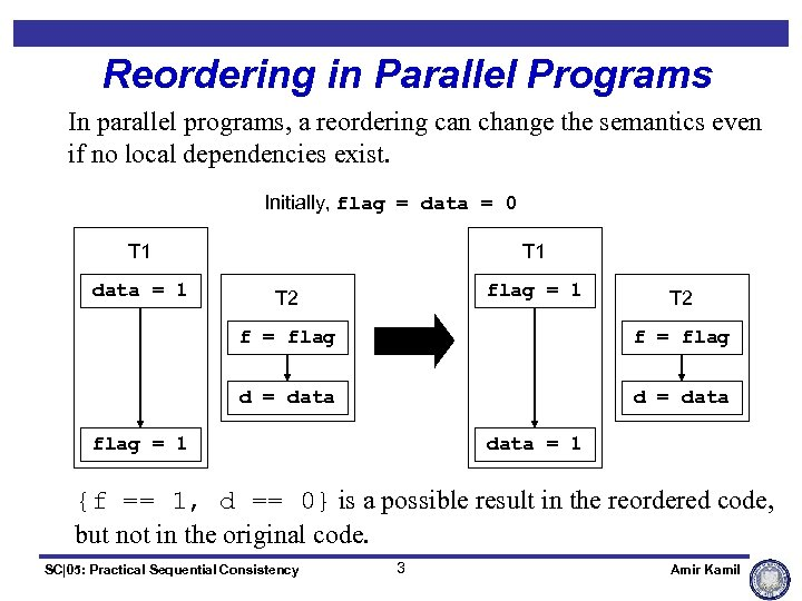 Reordering in Parallel Programs In parallel programs, a reordering can change the semantics even
