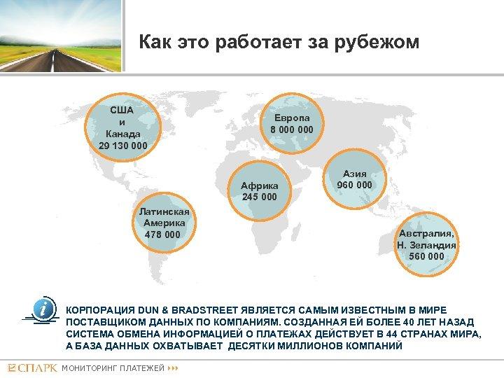 Как это работает за рубежом США и Канада 29 130 000 Европа 8 000