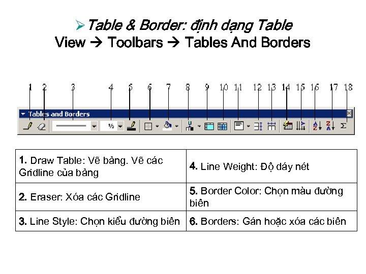 ØTable & Border: định dạng Table View Toolbars Tables And Borders 1. Draw Table: