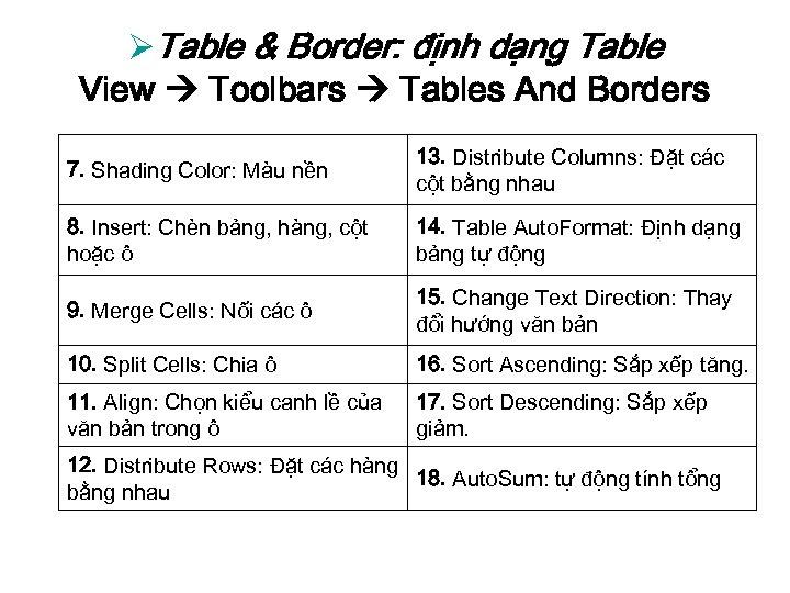 ØTable & Border: định dạng Table View Toolbars Tables And Borders 7. Shading Color: