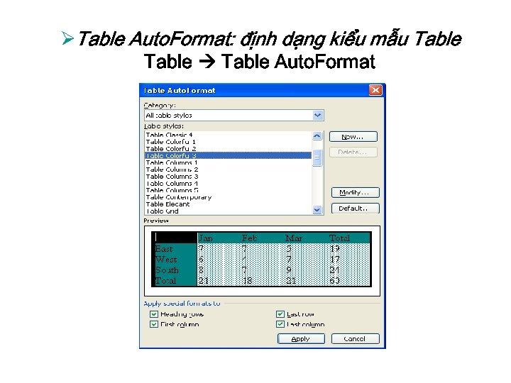 ØTable Auto. Format: định dạng kiểu mẫu Table Auto. Format
