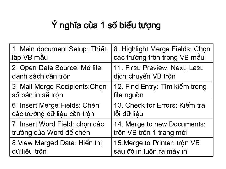 Ý nghĩa của 1 số biểu tượng 1. Main document Setup: Thiết lập VB