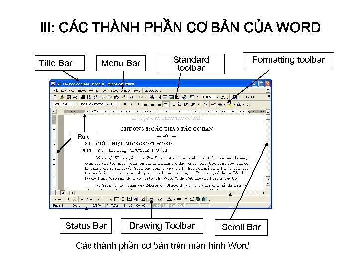 III: CÁC THÀNH PHẦN CƠ BẢN CỦA WORD Title Bar Menu Bar Standard toolbar