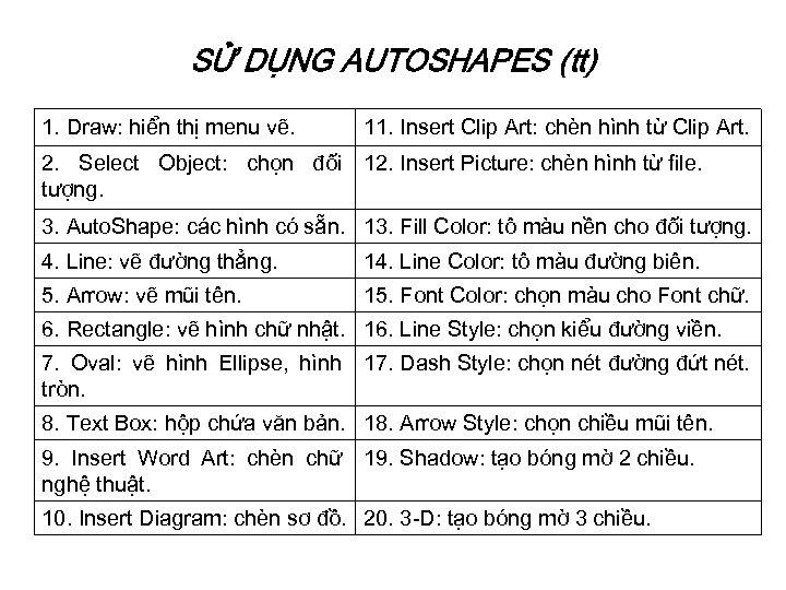 SỬ DỤNG AUTOSHAPES (tt) 1. Draw: hiển thị menu vẽ. 11. Insert Clip Art: