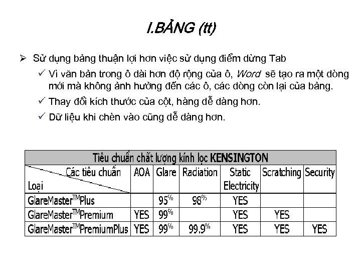 I. BẢNG (tt) Ø Sử dụng bảng thuận lợi hơn việc sử dụng điểm