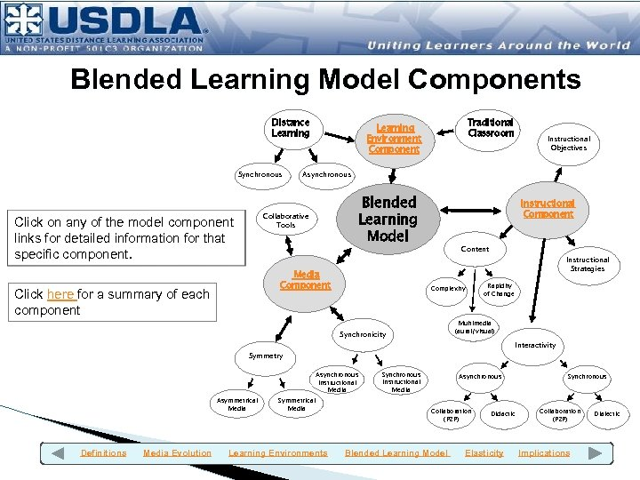 Blended Learning Model Components Distance Learning Synchronous Blended Learning Model Media Component Click here