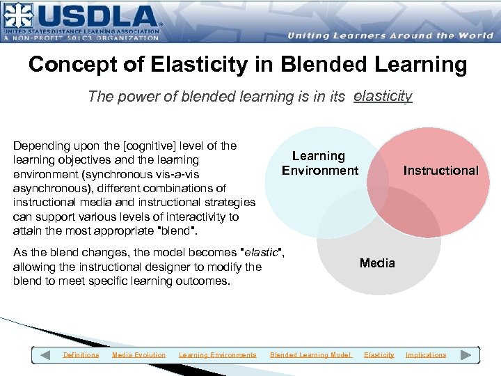 Concept of Elasticity in Blended Learning The power of blended learning is in its