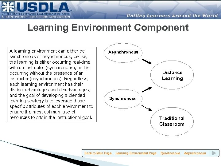 Learning Environment Component A learning environment can either be synchronous or asynchronous, per se,