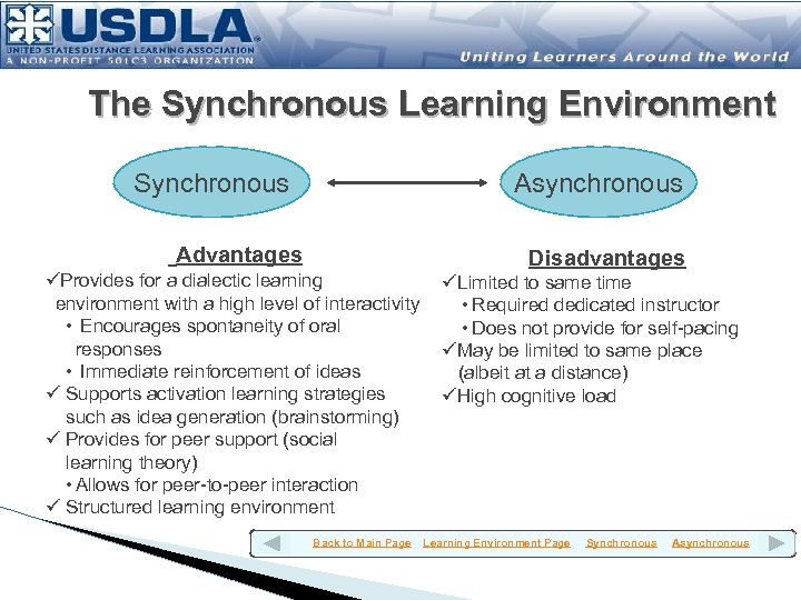 The Synchronous Learning Environment Synchronous Asynchronous Advantages üProvides for a dialectic learning environment with