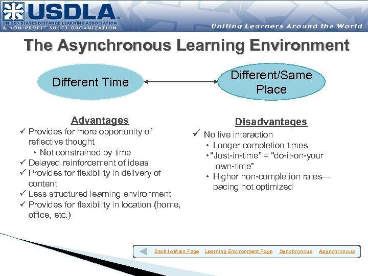 The Asynchronous Learning Environment Different/Same Place Different Time Advantages ü Provides for more opportunity