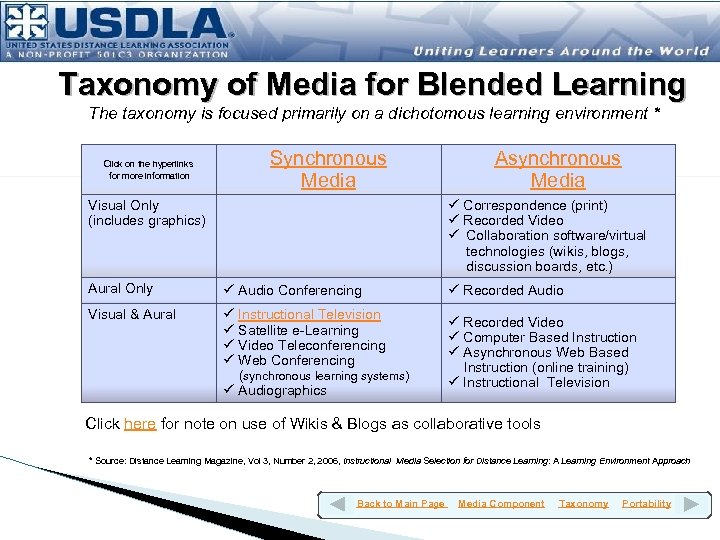 Taxonomy of Media for Blended Learning The taxonomy is focused primarily on a dichotomous