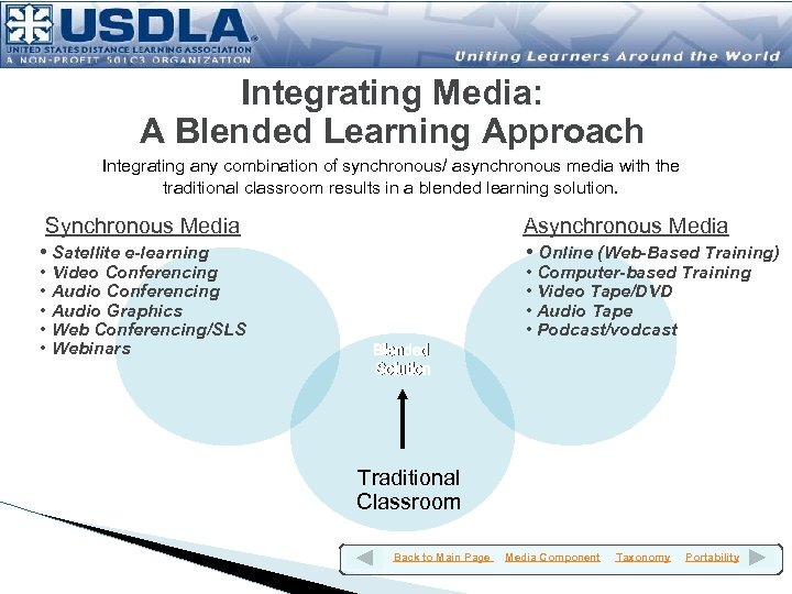 Integrating Media: A Blended Learning Approach Integrating any combination of synchronous/ asynchronous media with