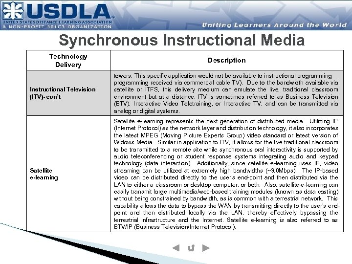 Synchronous Instructional Media Technology Delivery Description Instructional Television (ITV)- con't towers. This specific application