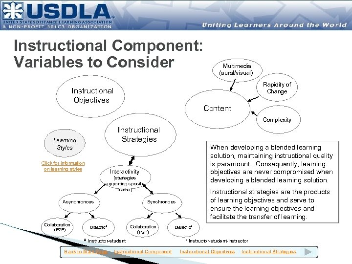 Instructional Component: Variables to Consider Multimedia (aural/visual) Rapidity of Change Instructional Objectives Content Complexity