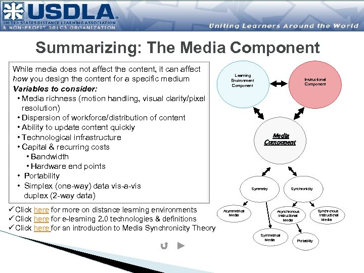Summarizing: The Media Component While media does not affect the content, it can affect