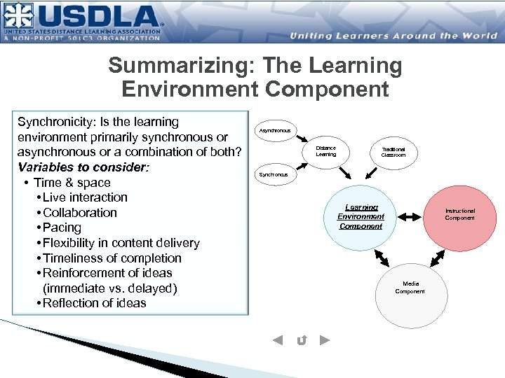 Summarizing: The Learning Environment Component Synchronicity: Is the learning environment primarily synchronous or a