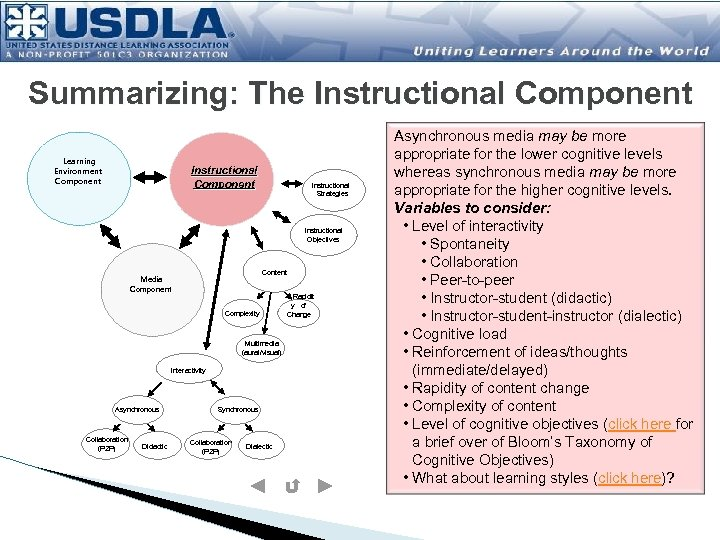 Summarizing: The Instructional Component Learning Environment Component Instructional Strategies Instructional Objectives Content Media Component