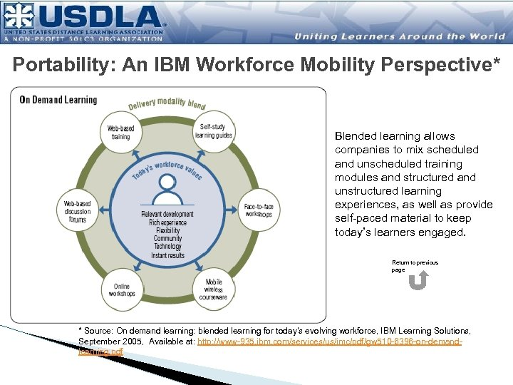 Portability: An IBM Workforce Mobility Perspective* Blended learning allows companies to mix scheduled and