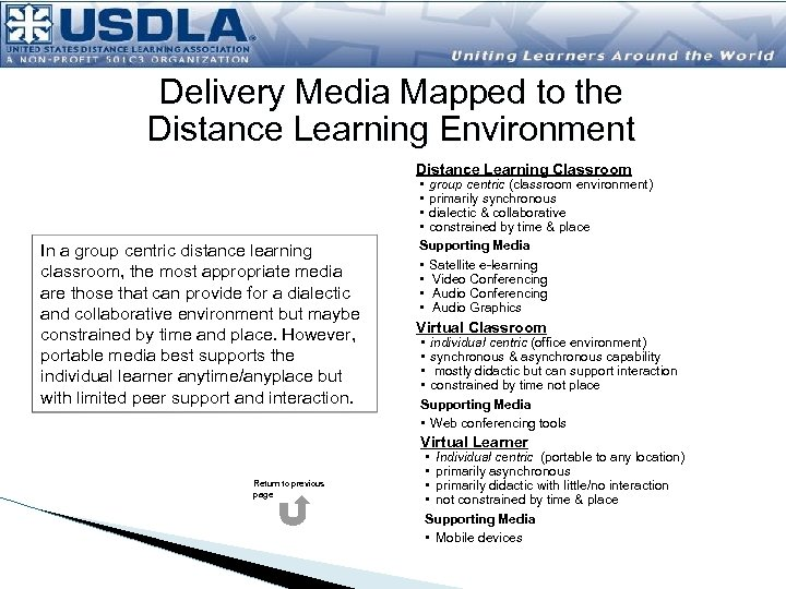 Delivery Media Mapped to the Distance Learning Environment Distance Learning Classroom In a group