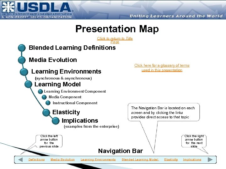 Presentation Map Click to return to Title Page Blended Learning Definitions Media Evolution Learning
