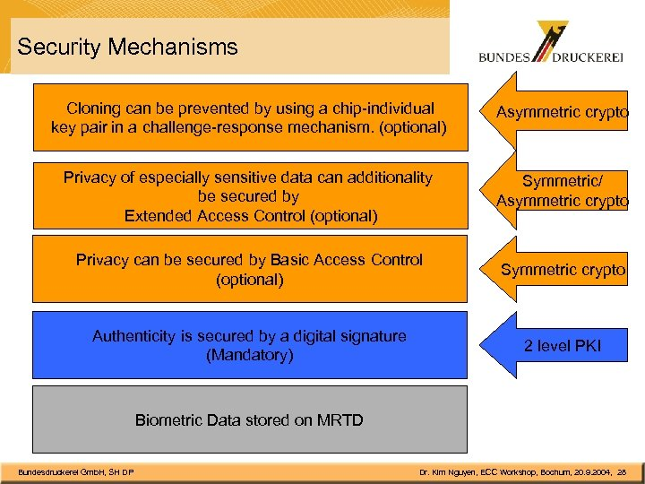 Security Mechanisms Cloning can be prevented by using a chip-individual key pair in a