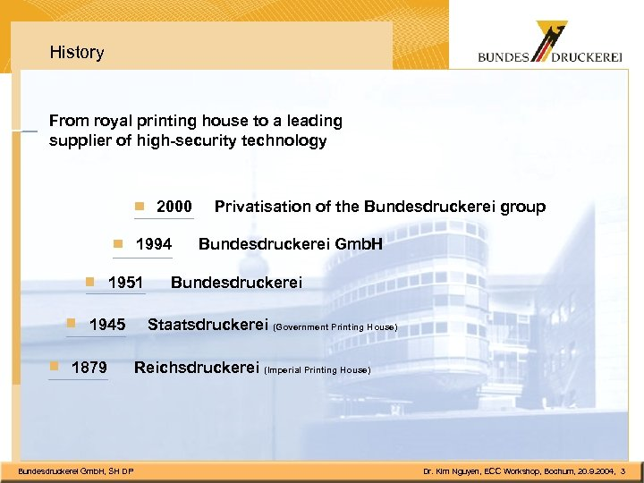 History From royal printing house to a leading supplier of high-security technology 2000 1994