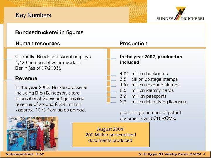 Key Numbers Bundesdruckerei in figures Human resources Production Currently, Bundesdruckerei employs 1, 429 persons