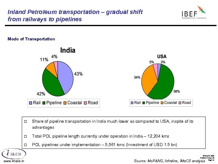 Inland Petroleum transportation – gradual shift from railways to pipelines Mode of Transportation o