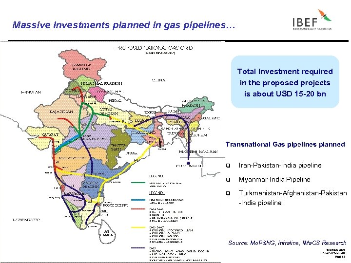 Massive Investments planned in gas pipelines… Total Investment required in the proposed projects is