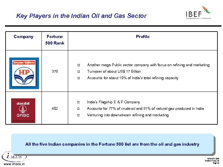 Key Players in the Indian Oil and Gas Sector Company Fortune Profile 500 Rank