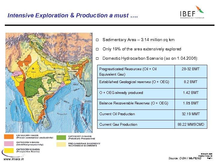 Intensive Exploration & Production a must …. o Sedimentary Area – 3. 14 million