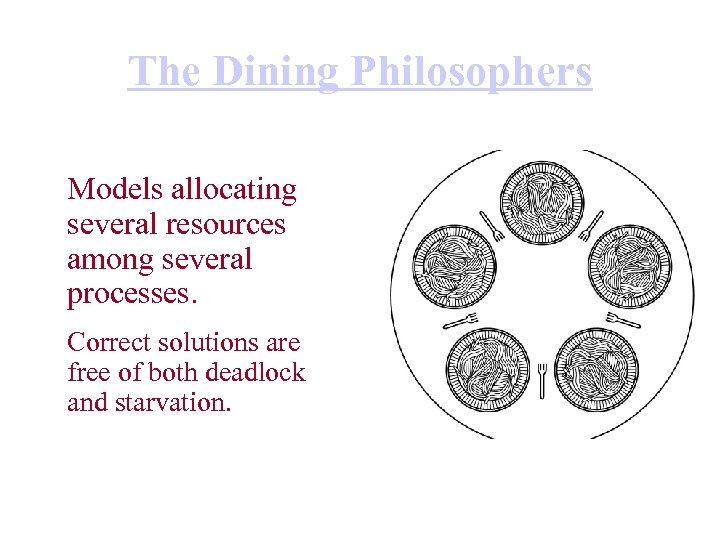 The Dining Philosophers Models allocating several resources among several processes. Correct solutions are free