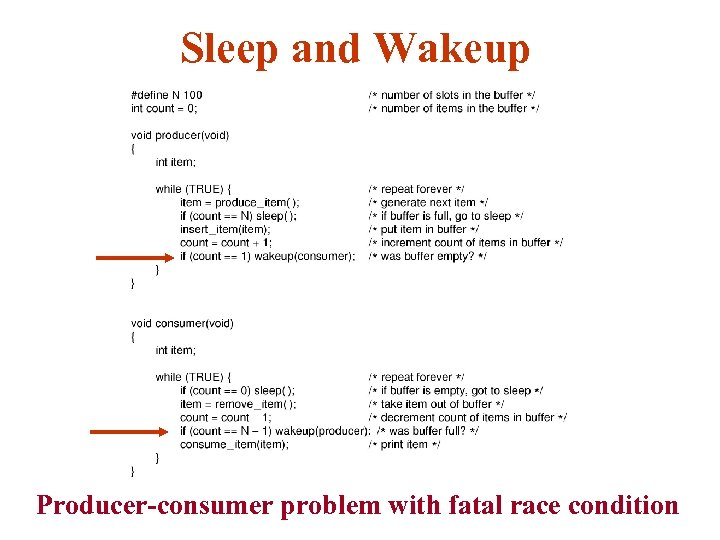 Sleep and Wakeup Producer-consumer problem with fatal race condition