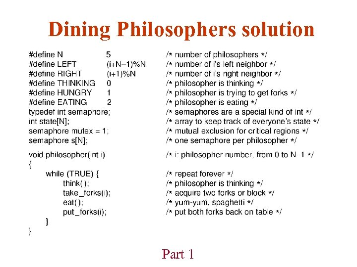 Dining Philosophers solution Part 1