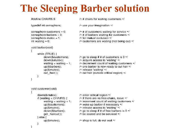 The Sleeping Barber solution