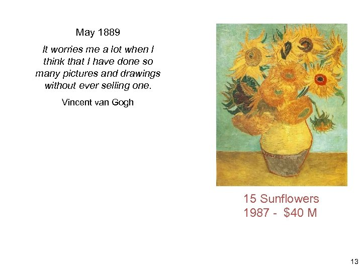 May 1889 It worries me a lot when I think that I have done