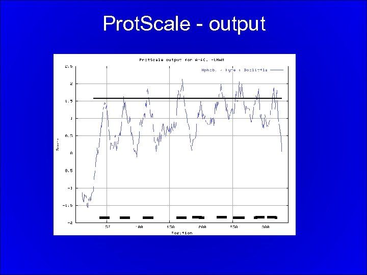 Prot. Scale - output